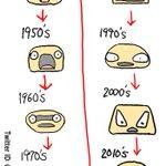 車のフロントのデザインの変遷をざっくり人の顔に例えてみたがどうだろうか。私は1960年代と90年代あ…
