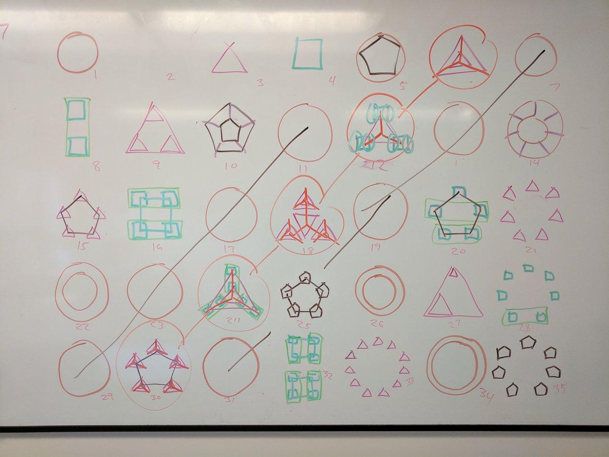 Numbers visual studio