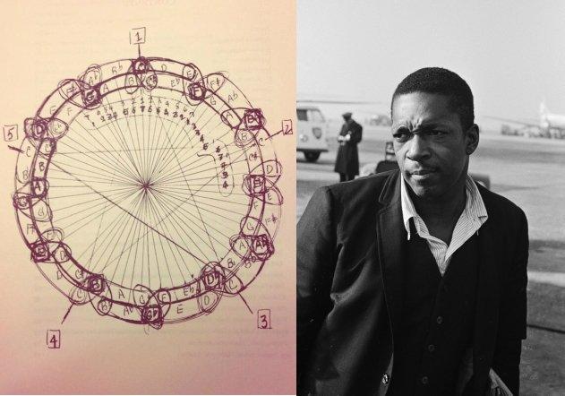 John Coltrane Draws a Picture Illustrating the Mathematics of Music https://t.co/5BEBac1cmn