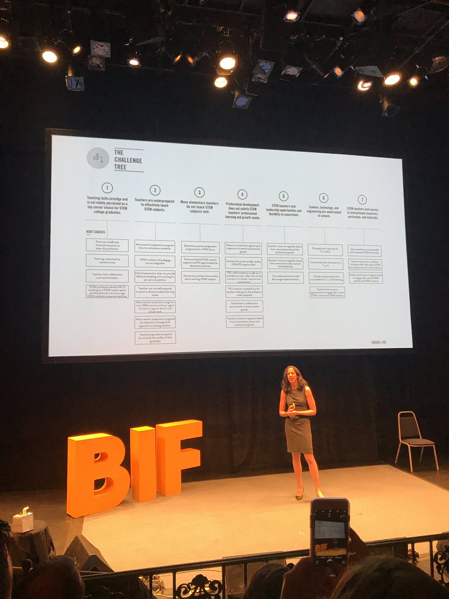@100Kin10 developed a map of the barriers to finding and keeping great teachers #systemsthinking #BIF2017 <br>http://pic.twitter.com/V5WhCAyNzH