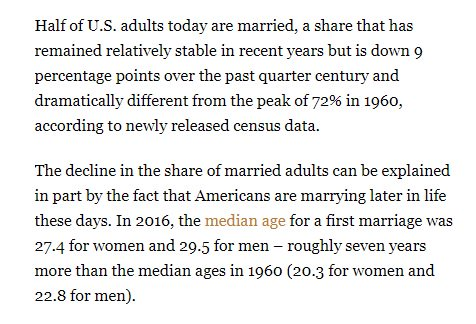 Women for marriage in usa