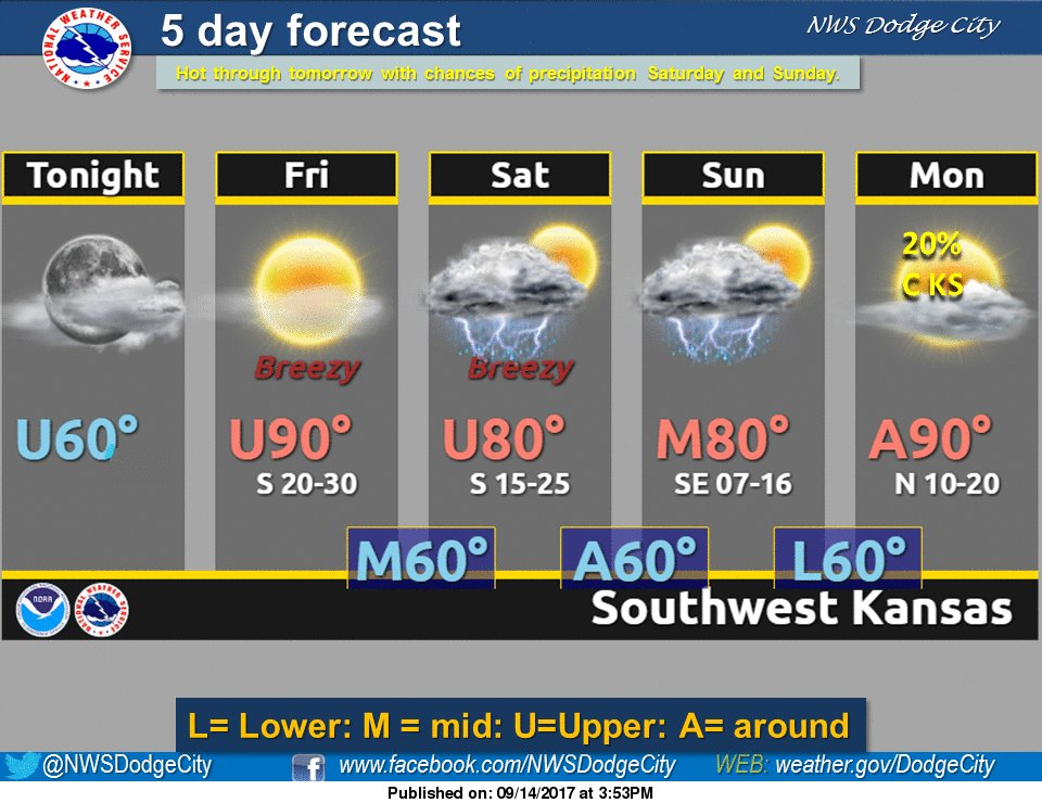 Nwsddc Twitter Search - 5 day forecast kansas city