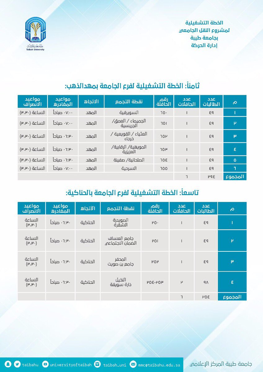 جامعة طيبة Taibah U A Twitteren 2 محافظة العلا و خيبر و