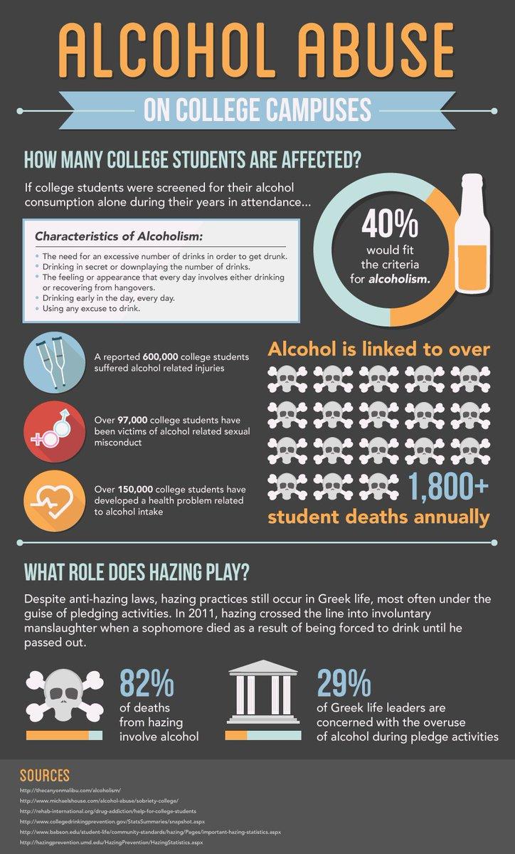 Hazingprevention Infographic… org