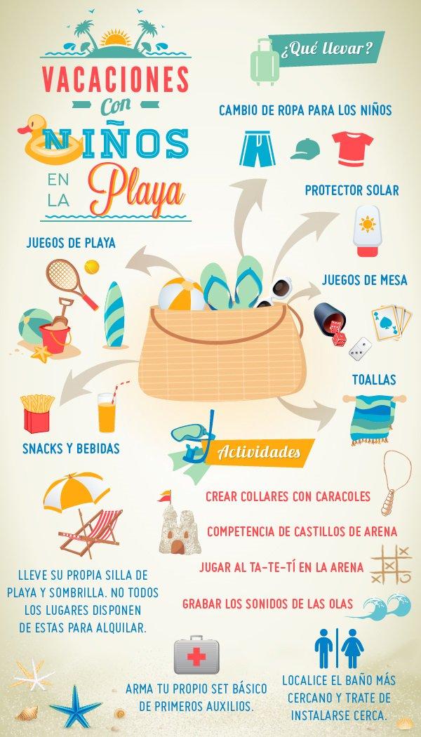 ¿Te vas de vacaciones con los niños? Guíate con esta infografía para ver qué empacar y qué hacer con ellos durante el viaje. #playa #familia https://t.co/nPzbiHsL2g