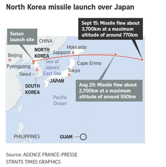 "UPDATE: Japan's defence minister says #NorthKorea ""has Guam in mind"". Missile flew 3,700km. #Guam is 3,400 km away.  http:// str.sg/4j4p  &nbsp;  <br>http://pic.twitter.com/GcegJ4cOf0"