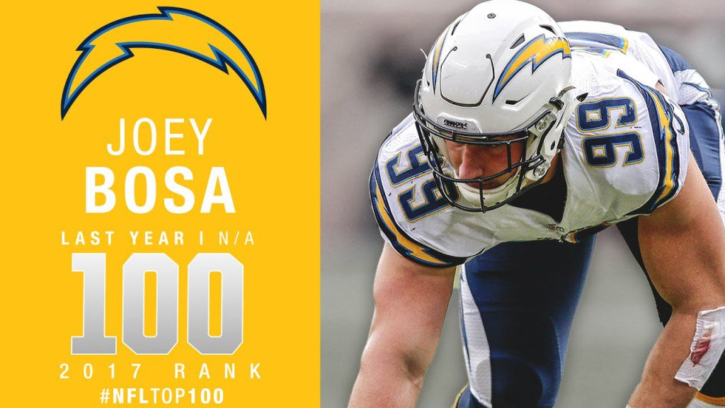Of top 100 nfl players 2017-2018