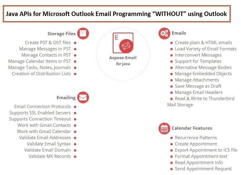 Aspose On Twitter Microsoft Outlook Alternative Apis For Java
