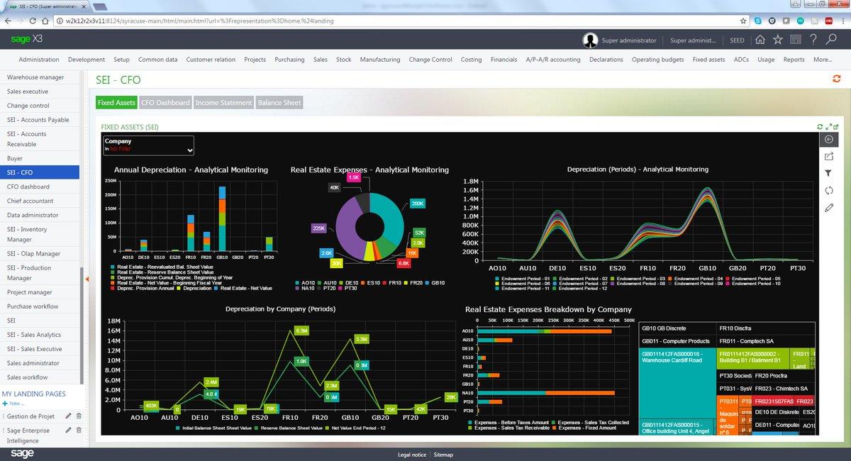 #Sage Enterprise Intelligence provides role-based dashboards that fit the unique needs of your team! #BusinessIntelligence #SagePartner <br>http://pic.twitter.com/1jblqgdbNq