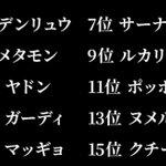 ポケモンリサーチ結果発表(PCからじゃ見れない) bpnavi.jp/kuji/item/2145 …