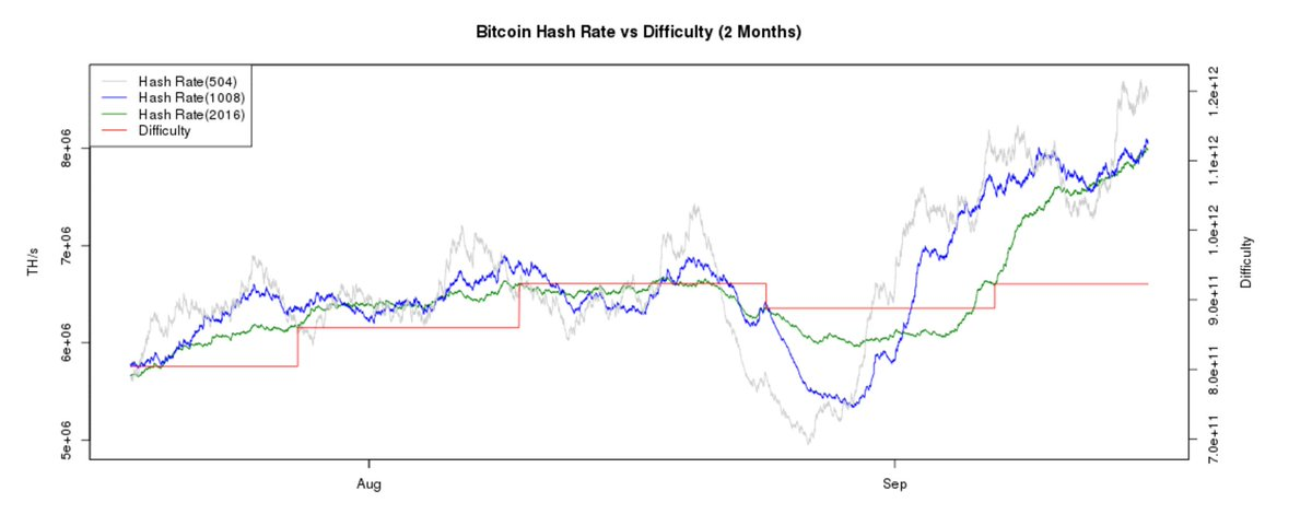Bitcoin to usd rate