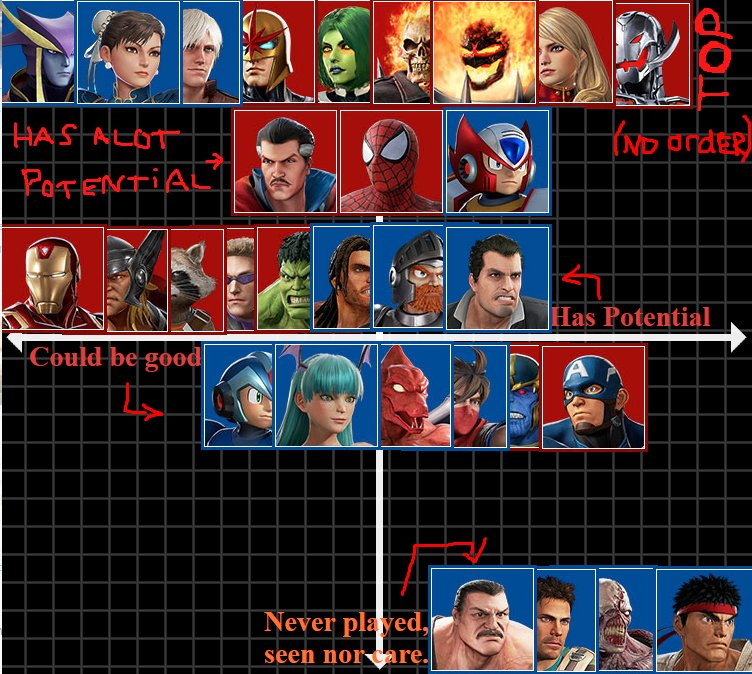 This is my way too early tier list. I think I'm pretty good at these things :D THOUGHTS? https://t.co/klxG1hWHMb