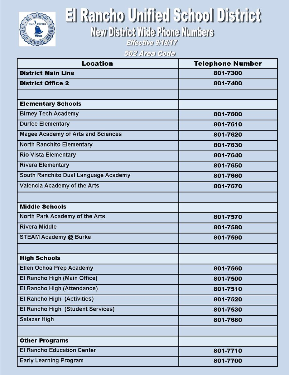 Phone numbers directory
