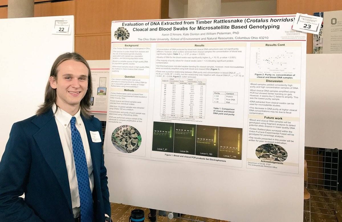 Lab member Aaron D&#39;Amore presenting his summer #research on quality of #rattlesnake DNA from cloacal &amp; blood swabs. Great job Aaron! #SENR<br>http://pic.twitter.com/dQVoUD9xnc