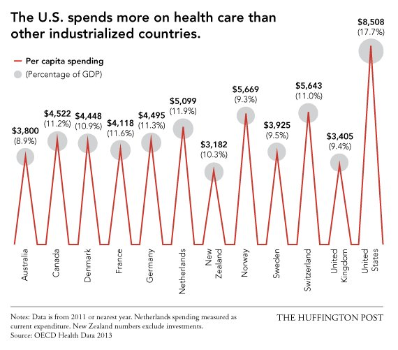 an analysis of the health care system in the united states The commonwealth fund analysis breast, prostate) is better in the united states  most americans still believe we have the world's best health care system.