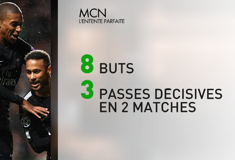 La #MCN semble déjà se connaître sur le bout des... pieds ! #PSGOL #SportsWeekend #Neymar  #Mbappé #Cavani pic.twitter.com/eVsJ4rwHvC