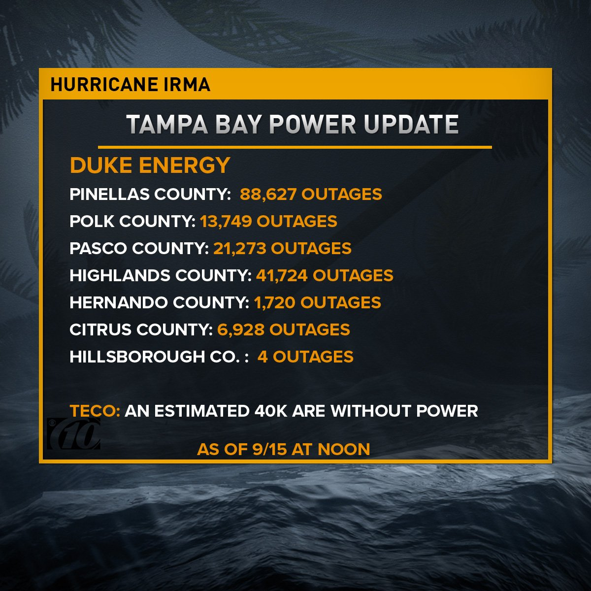Power update as of noon today  https://t.co/CkNwJwUbPj #hurricaneirma2017