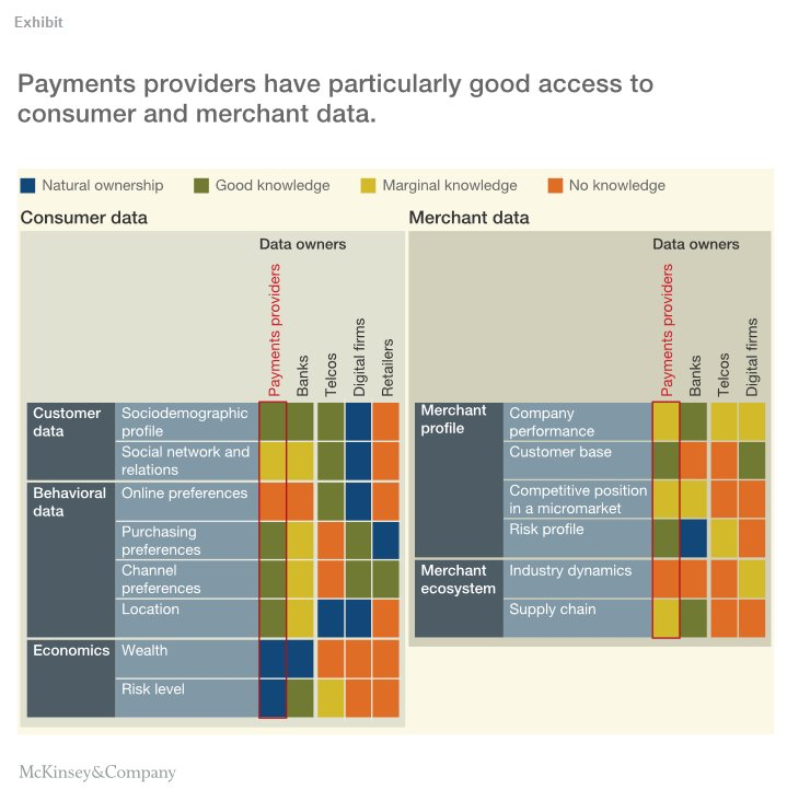 Monetizing #Data: A new source of value in #payments #banking #fintech #defstar5 #makeyourownlane #Mpgvip  http://www. mckinsey.com/industries/fin ancial-services/our-insights/monetizing-data-a-new-source-of-value-in-payments?cid=other-soc-twi-mip-mck-oth-1709&amp;kui=Ut2azJc0vFPm4gn_01i2Ew &nbsp; …  @McKinsey<br>http://pic.twitter.com/rntGp0Hlkn