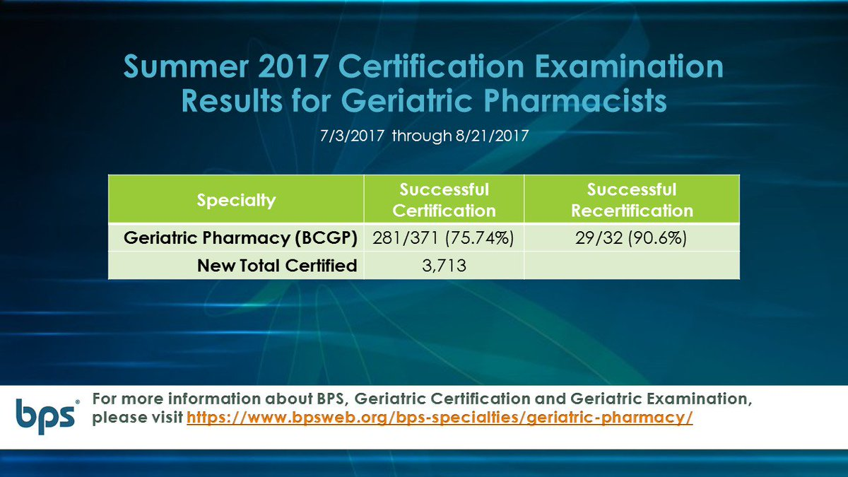 Board Of Pharmacy Specialties On Twitter Summer 2017 Certification