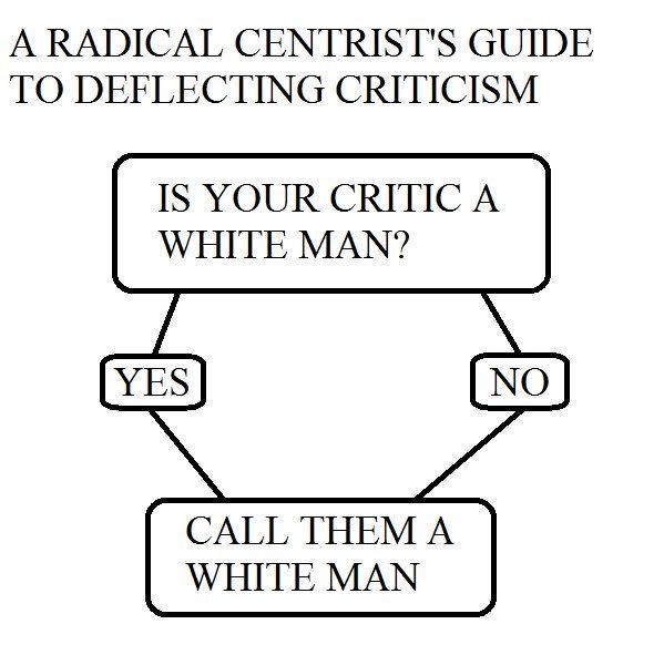 Principle of relative dating