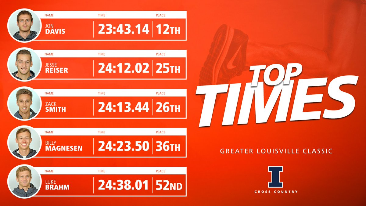Illini Men's XC on Twitter: