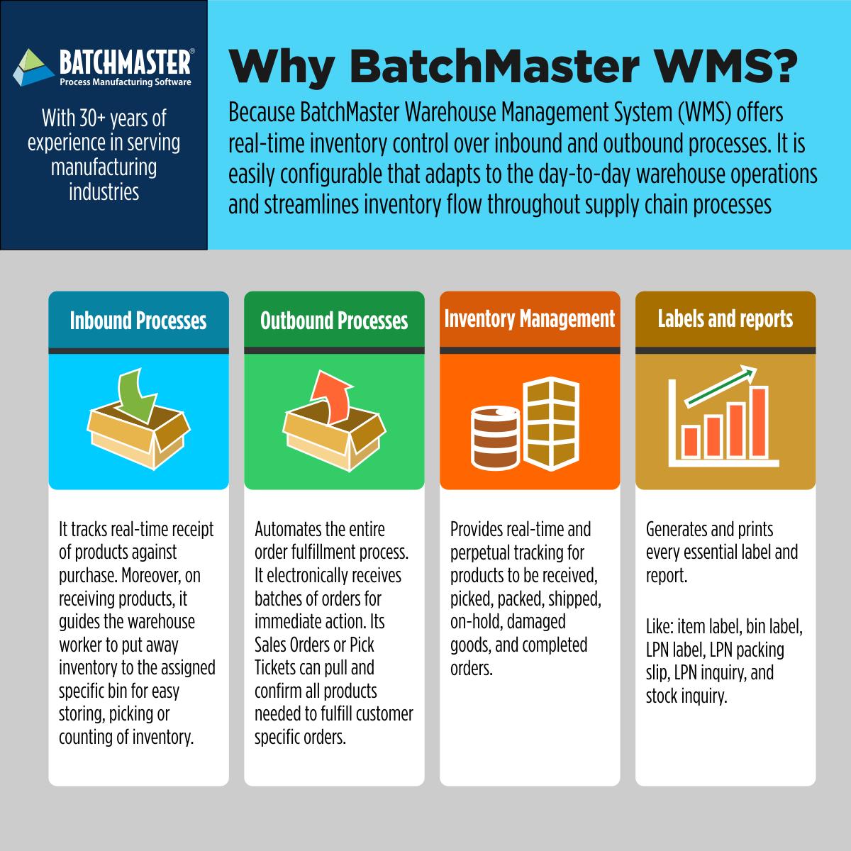 BatchMaster India on Twitter: