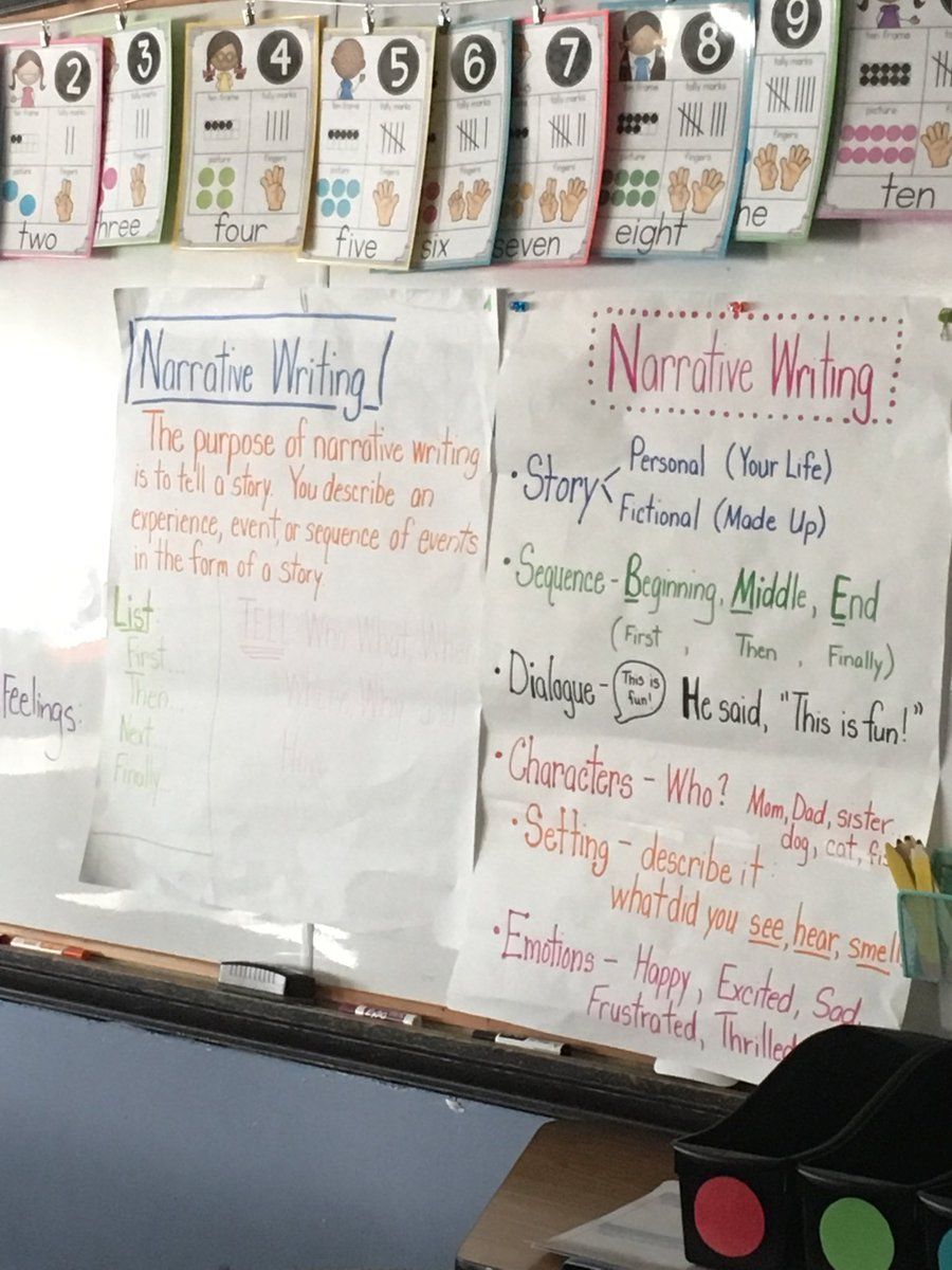 Natalie On Twitter Mrs Dowlings 2nd Grade Classroom Writers