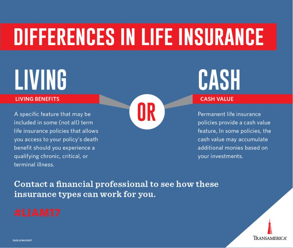 """Transamerica on Twitter: """"Two options to consider when ..."""
