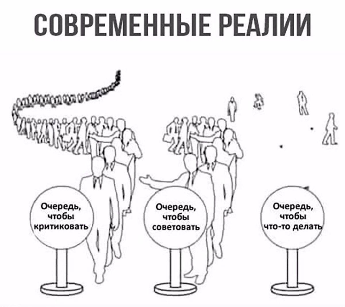 Современные реалии