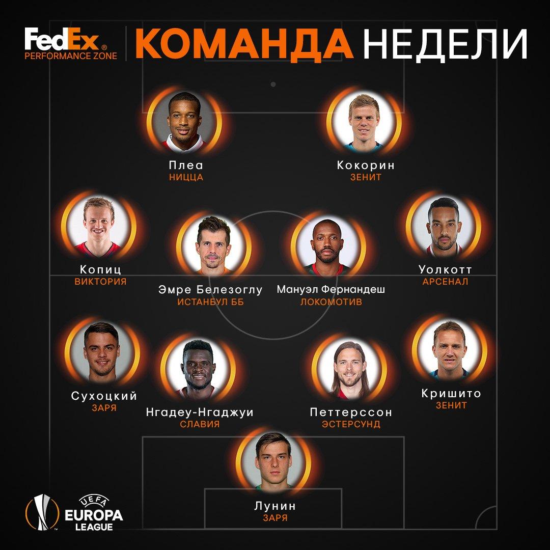 Лига Европы - сборная второго тура
