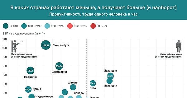 График работы биржи бинарных опционов
