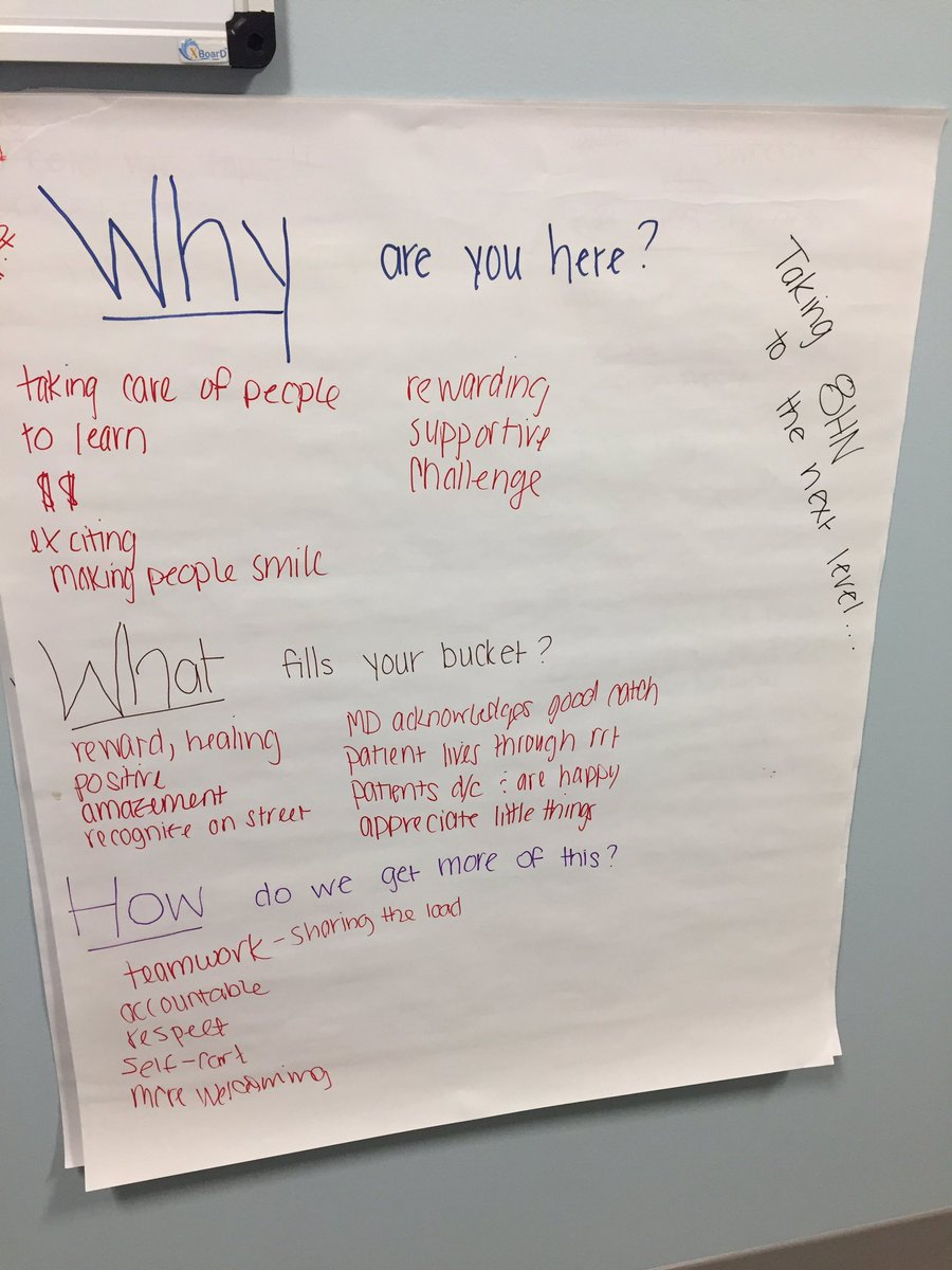 Taking @8HudsonNorth to the next level by remembering WHY we&#39;re here. #accountability #compassion #visbility #kamishibai #lean<br>http://pic.twitter.com/bqb5jJVbIA