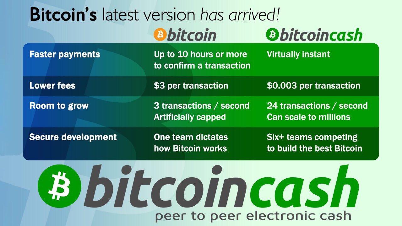 bitcoin sv medence bináris opciók kereskedési jelek
