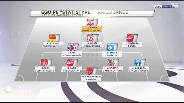 US Orléans - Valenciennes FC (10ème journée) - Page 2 DK6uLm2UQAAcYHE