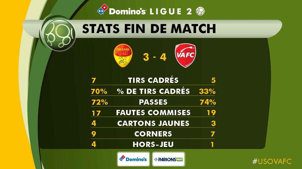 US Orléans - Valenciennes FC (10ème journée) - Page 2 DK6vEjYXoAApuHp