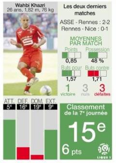 [8e journée de L1] Stade Rennais 0-1 SM Caen DK8y8T5XkAIzQ4b