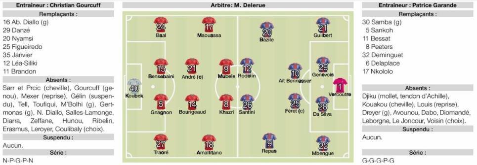 [8e journée de L1] Stade Rennais 0-1 SM Caen DK8y8T8WAAA3ScN