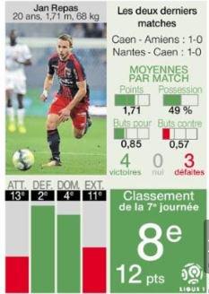 [8e journée de L1] Stade Rennais 0-1 SM Caen DK8y8UAW0AAi28G