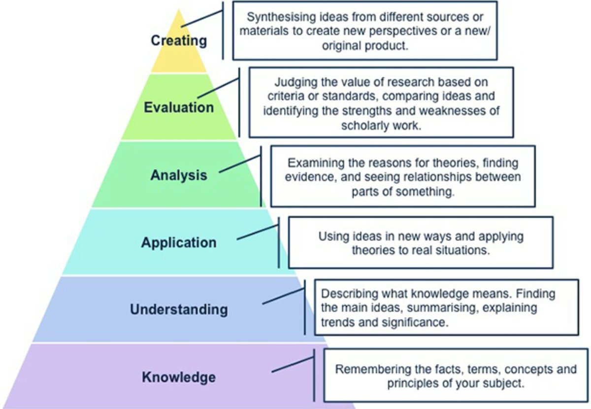 importance of critical thinking