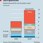 Gran incremento de la demanda de arena para construcción, especialmente en países emergentes como China o India