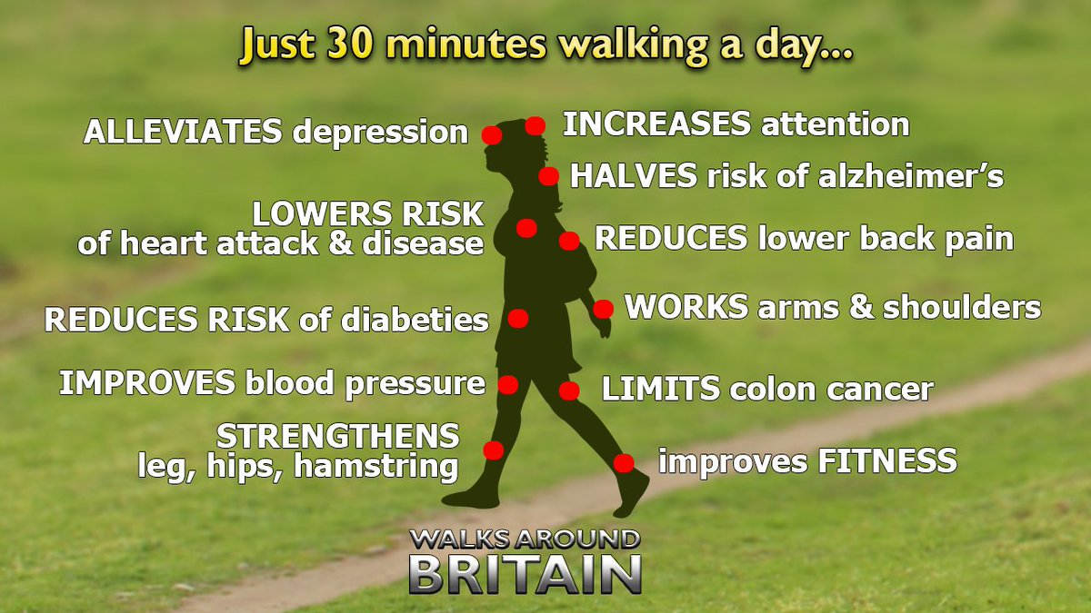 Walking just 30 mins a day has profound health benefits... and it's great for social and mental well-being too. https://t.co/hTE4QbrHbH