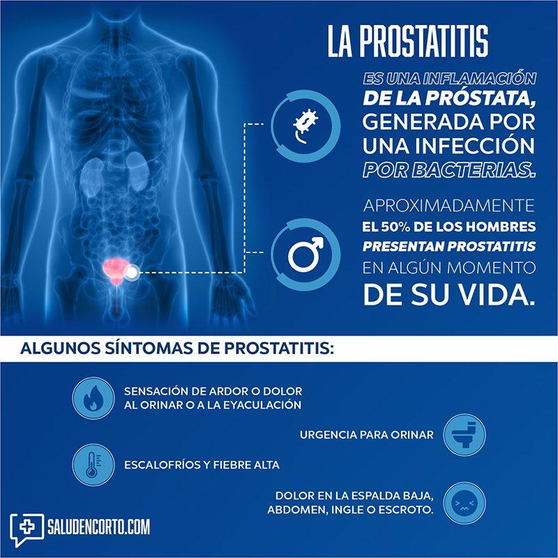 dolor de prostatitis anone