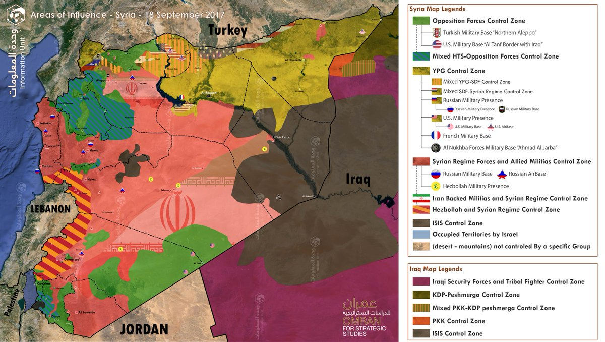 Nawar Sh Oliver on Twitter Updated Control Influence Map