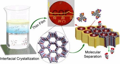 Crystallization of #COF Thin-Films at liquid-liquid interface for molecular separation https://t.co/e3Xu5z951Z https://t.co/6ukP6gRFJ7