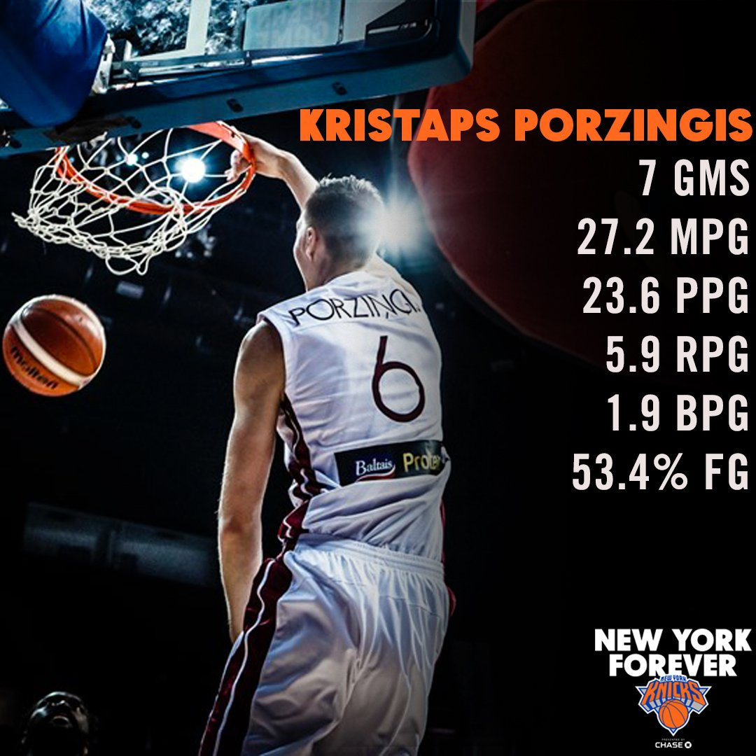It was a great run @kporzee 🇱🇻!   #EuroBasket2017