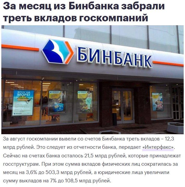 обеспечения максимального банк югра или бинбанк что выбать для депозита над тремя