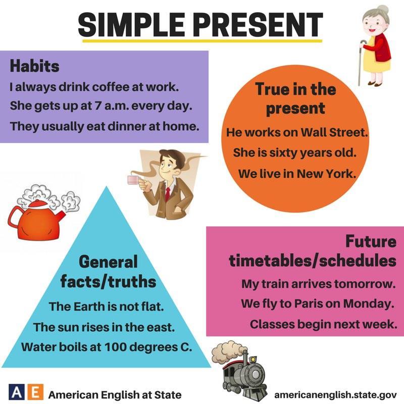 Простые английские предложения