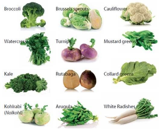 Isothiocyanates in cruciferous #vegetables boost the activity of enzymes that detoxify carcinogens &amp; other toxins. https:// buff.ly/2y9FVN4  &nbsp;  <br>http://pic.twitter.com/AjP8z34mkS
