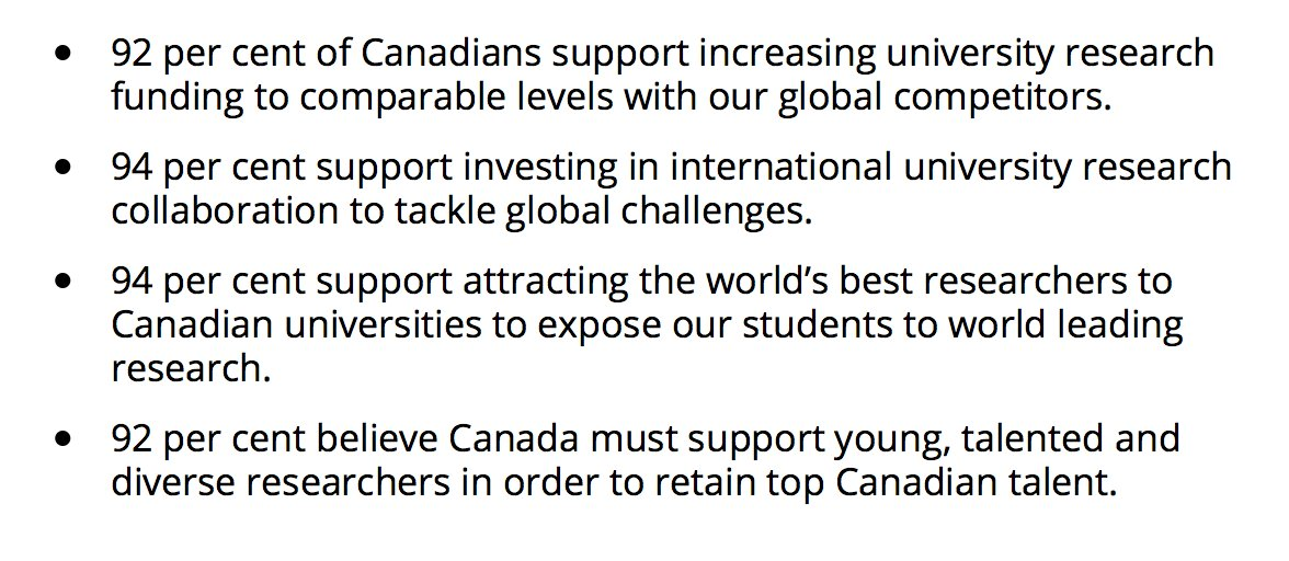 1/New survey of Canadian attitudes to science to be published tomorrow. Sneak peak:  https://www. univcan.ca/media-room/med ia-releases/new-polling-data-shows-canadians-value-research-canadas-future/ &nbsp; …  #SupportTheReport <br>http://pic.twitter.com/hVxZhz38Qw