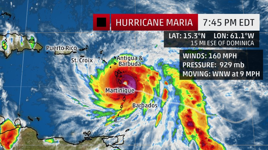 JUST IN: Hurricane #Maria is now a Category 5 with 160 mph winds as it closes in on Dominica.